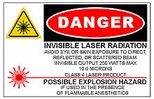 Mandatory Veterinary Laser Safety Warning: Danger Invisible Laser Radiation